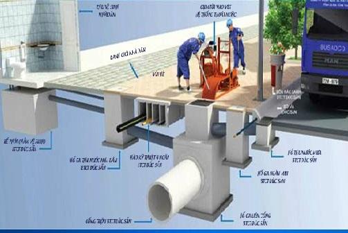 Đường ống thoát nước đô thị