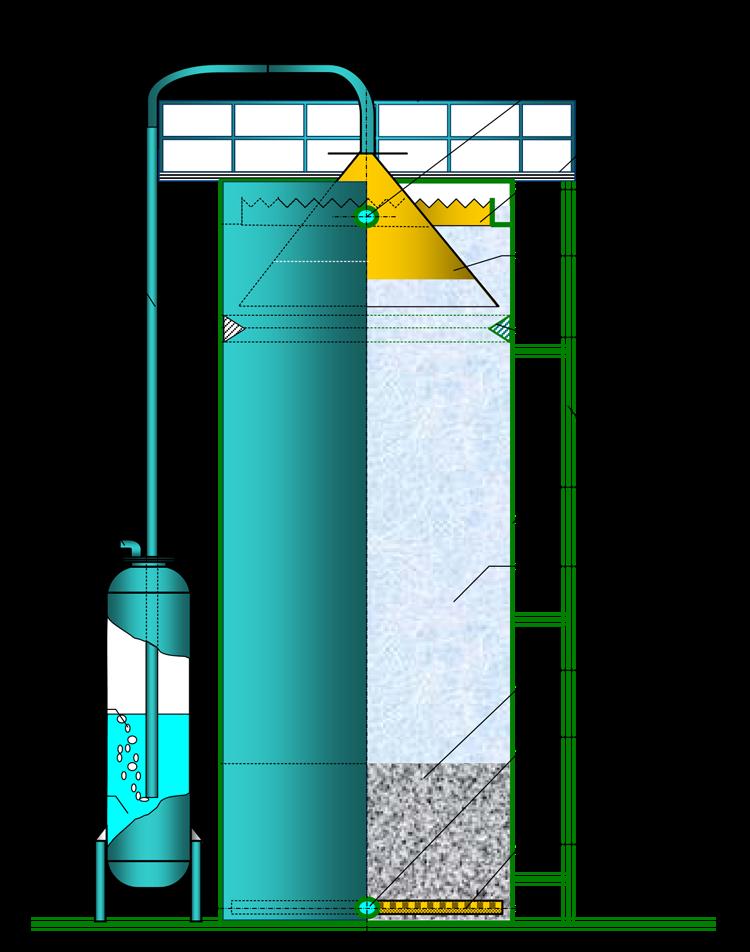 cấu tạo bể UASB