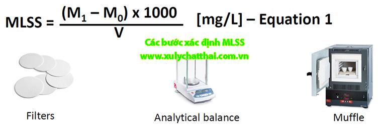 Phương pháp xác định MLSS
