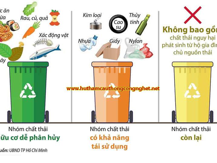 Phân loại rác tại nguồn