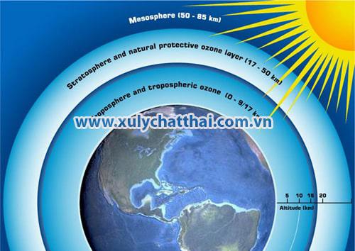 tầng ozon