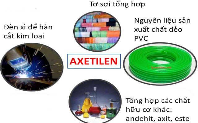 Các ứng dụng của Axetilen