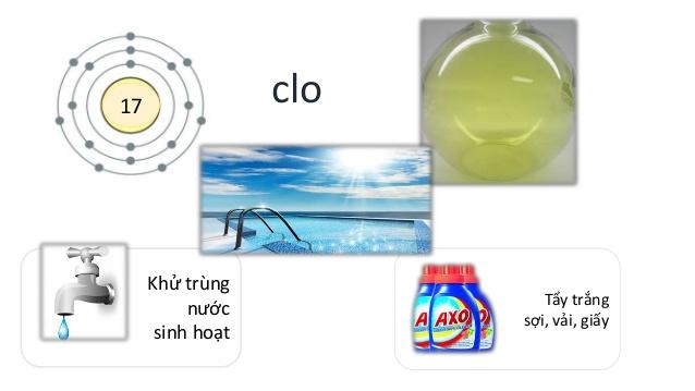 Điều chế Clo