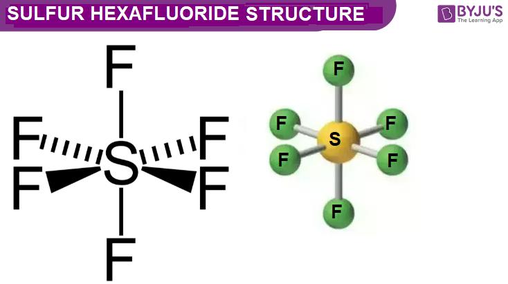 Công thức cấu tạo SF6