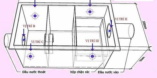 Cấu tạo bể tách dầu mỡ 3 ngăn